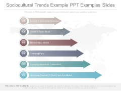 Sociocultural Trends Example Ppt Examples Slides