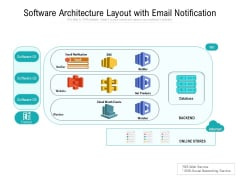 Software Architecture Layout With Email Notification Ppt PowerPoint Presentation Gallery Background Image PDF
