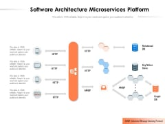Software Architecture Microservices Platform Ppt PowerPoint Presentation Infographic Template Show