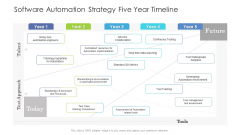 Software Automation Strategy Five Year Timeline Demonstration