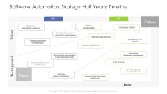 Software Automation Strategy Half Yearly Timeline Microsoft