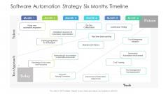 Software Automation Strategy Six Months Timeline Portrait