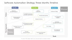 Software Automation Strategy Three Months Timeline Information