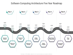 Software Computing Architecture Five Year Roadmap Themes