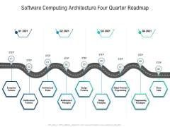 Software Computing Architecture Four Quarter Roadmap Demonstration