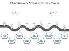 Software Computing Architecture Half Yearly Roadmap Mockup