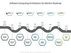 Software Computing Architecture Six Months Roadmap Microsoft