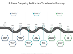 Software Computing Architecture Three Months Roadmap Guidelines
