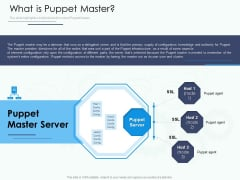 Software Configuration Management And Deployment Tool What Is Puppet Master Ppt Pictures Design Ideas PDF