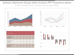 Software Dashboard Design Defect Analysis Ppt Powerpoint Slides