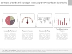 Software Dashboard Manager Test Diagram Presentation Examples