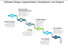 Software Design Implementation Development And Support Ppt PowerPoint Presentation Outline Show