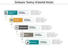 Software Design Lifecycle Verification And Validation Ppt PowerPoint Presentation Infographics Show