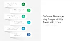 Software Developer Key Responsibility Areas With Icons Ppt PowerPoint Presentation File Maker PDF
