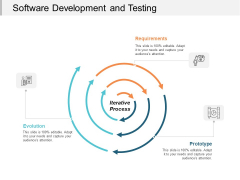 Software Development And Testing Ppt PowerPoint Presentation Infographic Template Introduction