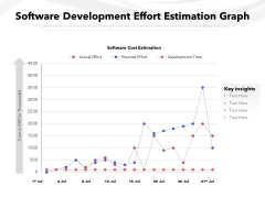 Software Development Effort Estimation Graph Ppt PowerPoint Presentation Styles Show PDF