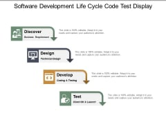 Software Development Life Cycle Code Test Display Ppt PowerPoint Presentation Background Images