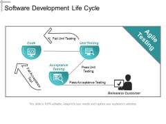 Software Development Life Cycle Ppt PowerPoint Presentation Ideas Good