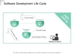 Software Development Life Cycle Ppt PowerPoint Presentation Styles Example File