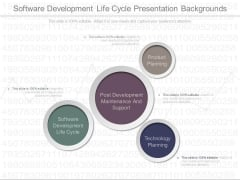 Software Development Life Cycle Presentation Backgrounds