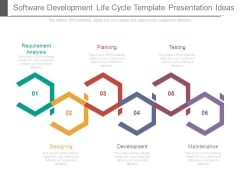 Software Development Life Cycle Template Presentation Ideas