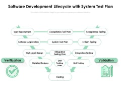 Software Development Lifecycle With System Test Plan Ppt PowerPoint Presentation Gallery Graphics PDF