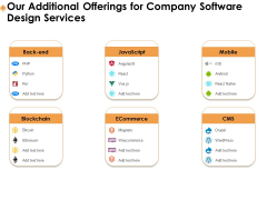 Software Development Our Additional Offerings For Company Software Design Services Sample PDF