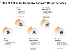 Software Development Plan Of Action For Company Software Design Services Inspiration PDF