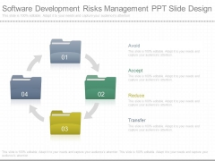 Software Development Risks Management Ppt Slide Design