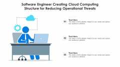 Software Engineer Creating Cloud Computing Structure For Reducing Operational Threats Ppt PowerPoint Presentation File Skills PDF