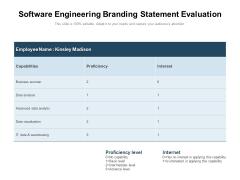 Software Engineering Branding Statement Evaluation Ppt PowerPoint Presentation Outline Brochure PDF