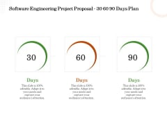 Software Engineering Project Proposal 30 60 90 Days Plan Ppt Professional Model PDF