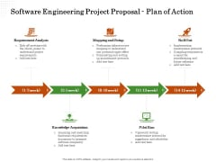 Software Engineering Project Proposal Plan Of Action Ppt Slides PDF