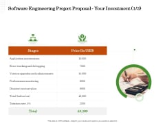 Software Engineering Project Proposal Your Investment Disaster Ppt Pictures Icon PDF