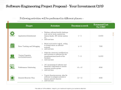 Software Engineering Project Proposal Your Investment Error Ppt Outline Influencers PDF