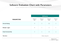 Software Evaluation Chart With Parameters Ppt PowerPoint Presentation Infographic Template Structure