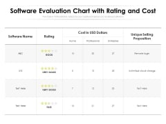Software Evaluation Chart With Rating And Cost Ppt PowerPoint Presentation Show Background