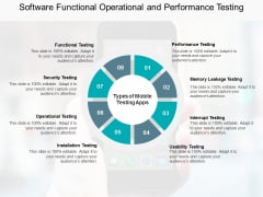 Software Functional Operational And Performance Testing Ppt PowerPoint Presentation Portfolio Topics