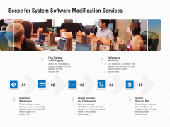 Software Maintenance Scope For System Software Modification Services Ppt PowerPoint Presentation Show Ideas PDF