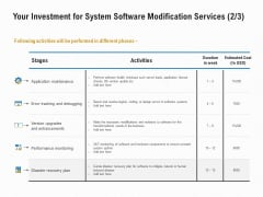 Software Maintenance Your Investment For System Software Modification Services Maintenance Ppt PowerPoint Presentation File Topics PDF