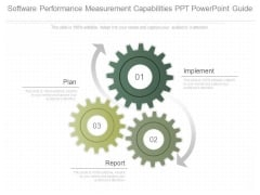 Software Performance Measurement Capabilities Ppt Powerpoint Guide