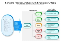 Software Product Analysis With Evaluation Criteria Ppt PowerPoint Presentation Outline Visuals PDF