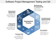Software Project Management Testing And Qa Ppt PowerPoint Presentation Portfolio Demonstration