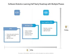 Software Robotics Learning Half Yearly Roadmap With Multiple Phases Microsoft