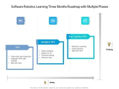 Software Robotics Learning Three Months Roadmap With Multiple Phases Designs
