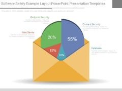 Software Safety Example Layout Powerpoint Presentation Templates