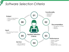 Software Selection Criteria Template Ppt PowerPoint Presentation Infographic Template Slides