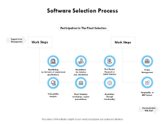 Software Selection Process Ppt PowerPoint Presentation Show Graphics Example