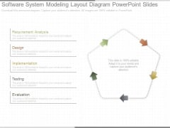 Software System Modeling Layout Diagram Powerpoint Slides