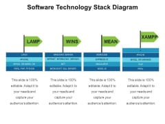 Software Technology Stack Diagram Ppt PowerPoint Presentation Pictures Summary PDF
